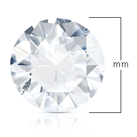 Comparing Diamond Sizes