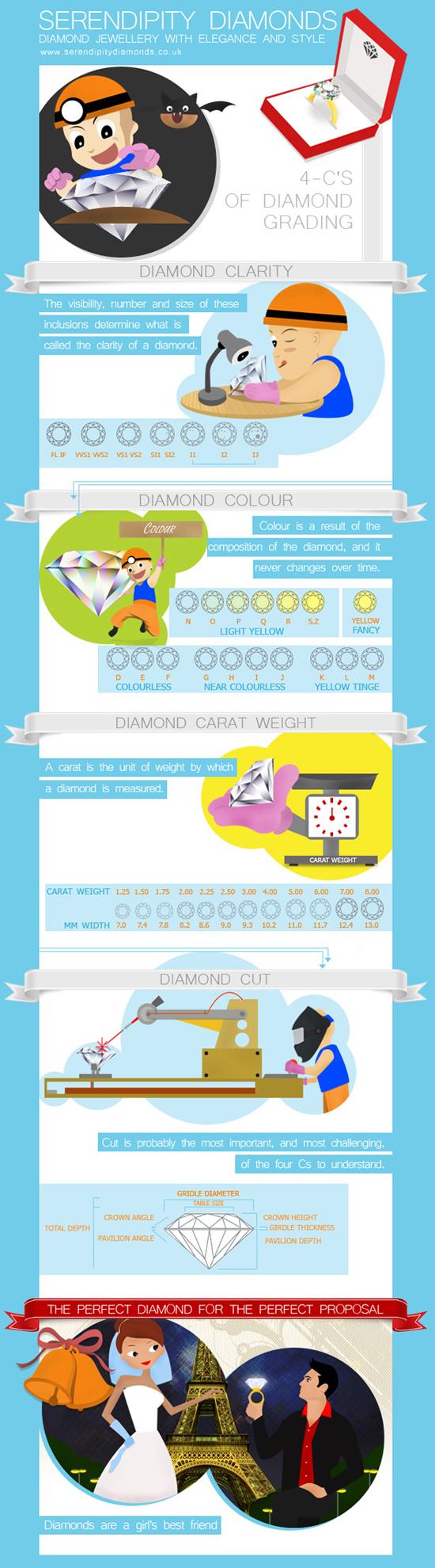 4c's_diamond_grading_illustration