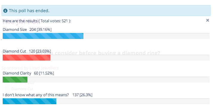 diamond-poll