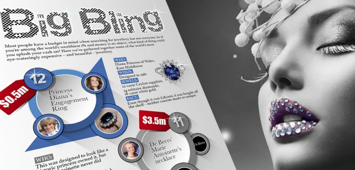 big-bling-most-expensive-jewellery