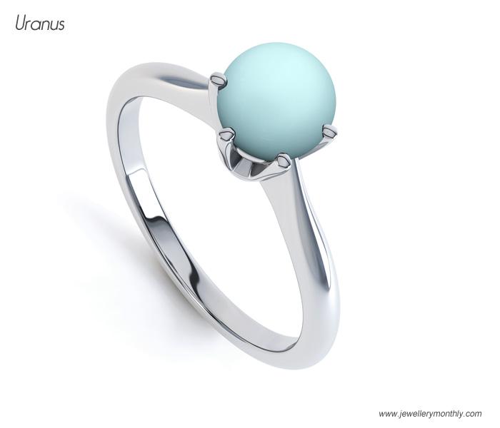 uranus-ring