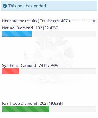 diamond-poll-results