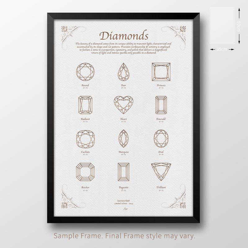 Diamond-print
