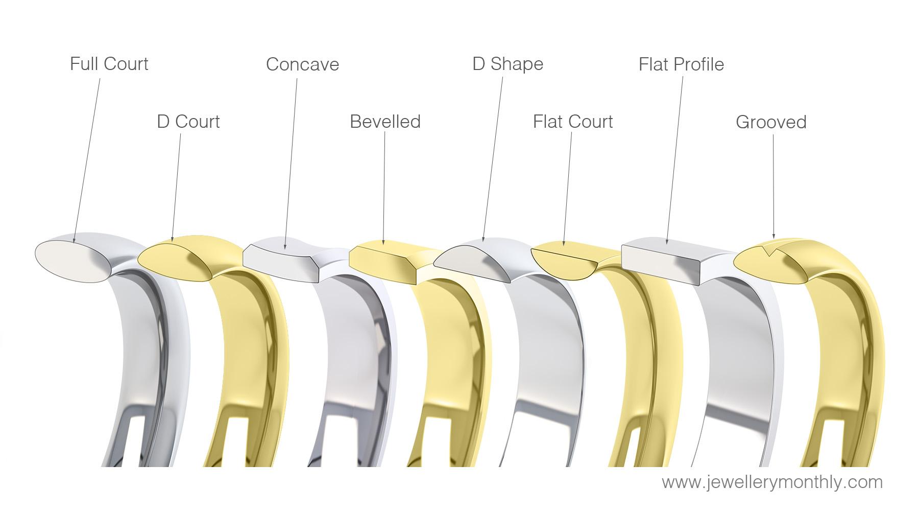 wedding ring profiles