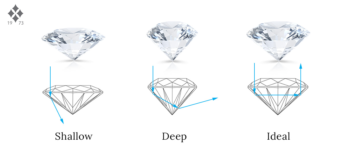 cut collections products ct brilliant copy large diamonds choose sample ideal d lucent round diamond a ring