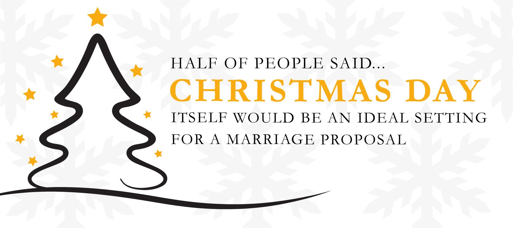 Propose at christmas