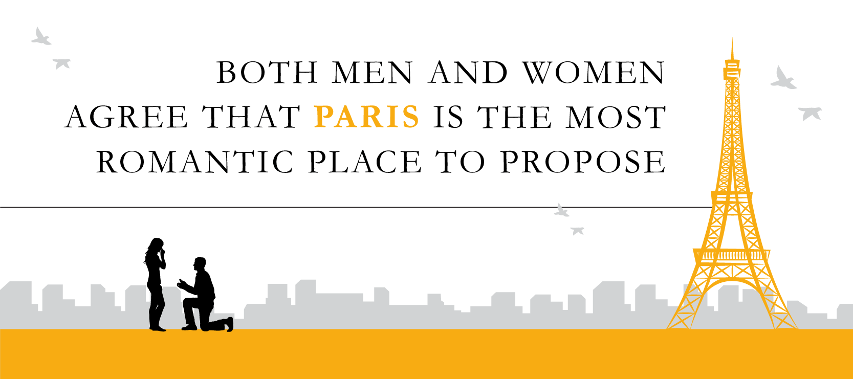 Is paris the perfect place to get engaged?
