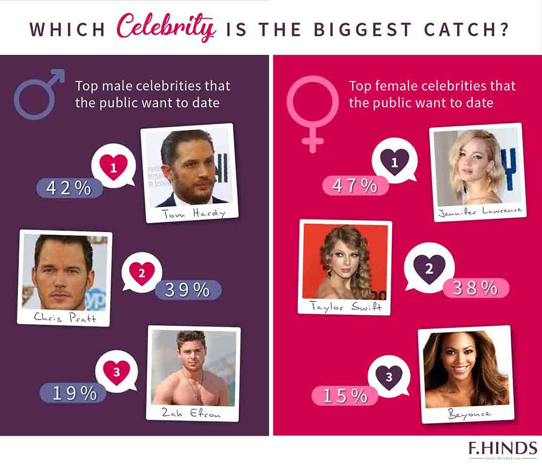 celebrity best catch 2017