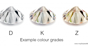 diamond colour grades examples