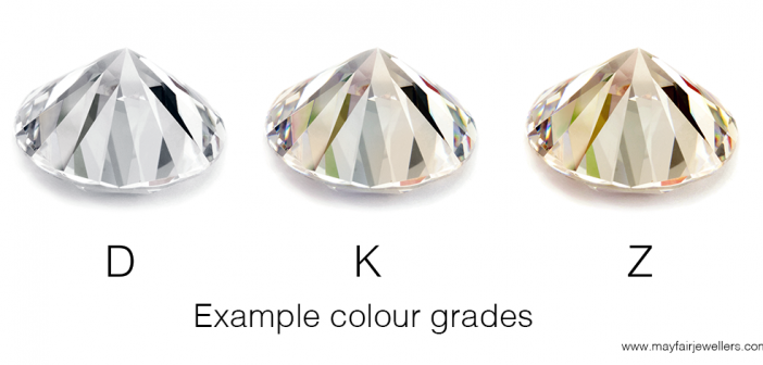 4C's Education – The Importance of Diamond Colour