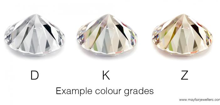 4C's Education – The Importance of Diamond Colour