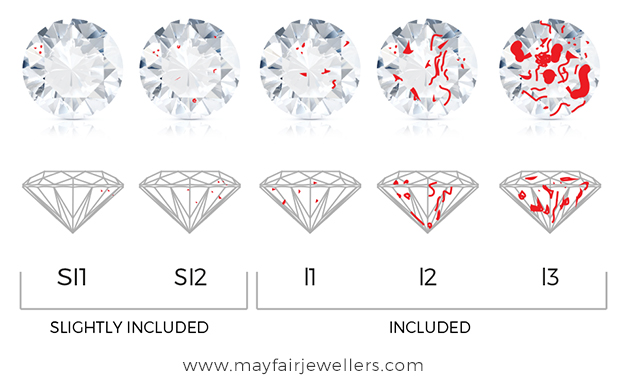 reflected inclusion diamond diamonds video included clarity examples ok are slightly
