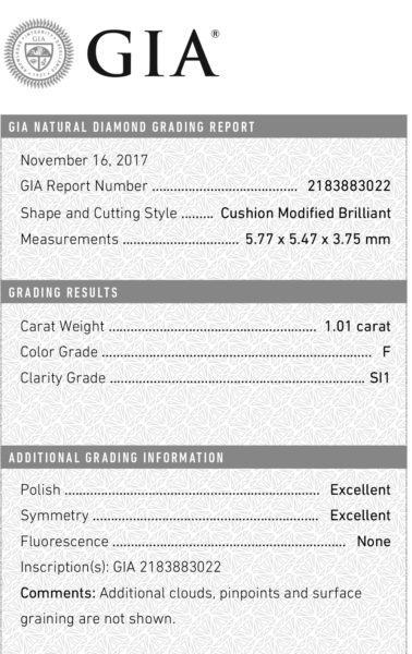 Cushion cut diamond GIA report