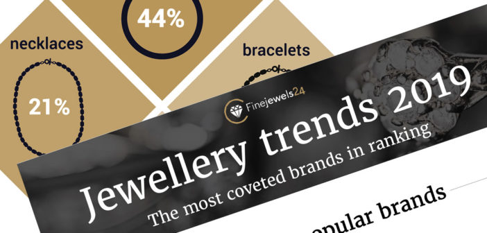Jewellery trends 2019: Which brand  was in the lead?