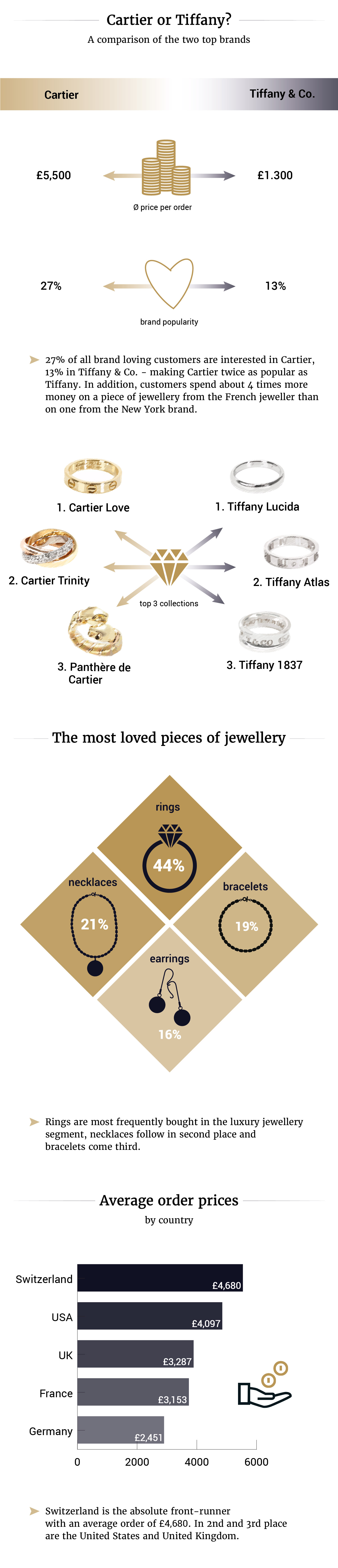 jewellery trends 2019
